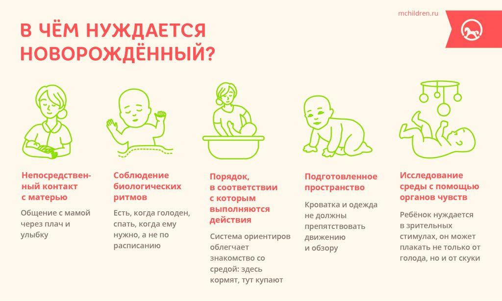 В чем нуждается новорожденный