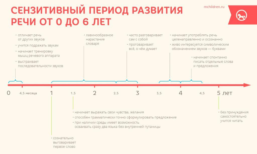 Infogr_17_Sentezivnii_period-17
