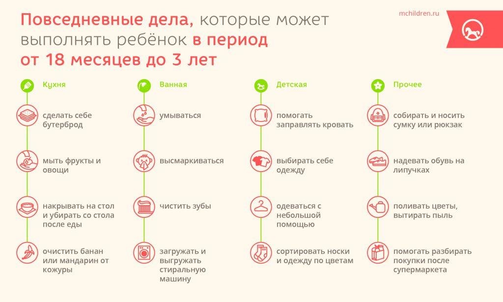 Infogr_19_Povsednevnii_dela_2-19