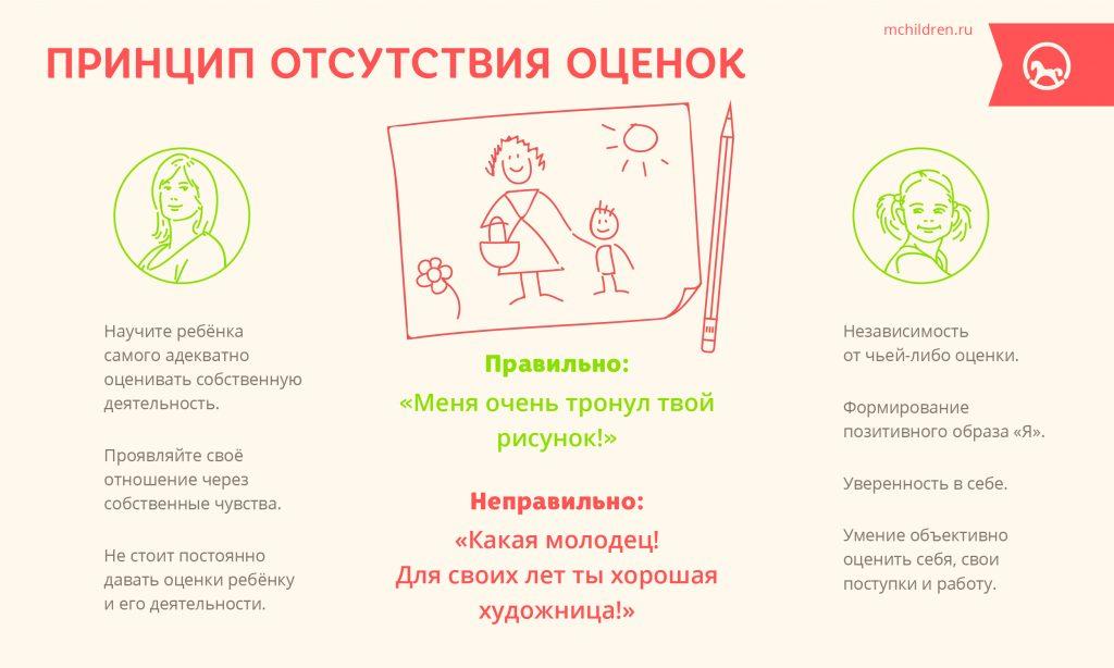 Infogr_21_Prinsip_otsustviya_osenok-21