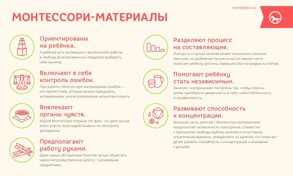Infogr_22_Montessori_materiali-22