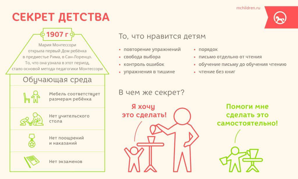 Infogr_23_Sekret_destva-23