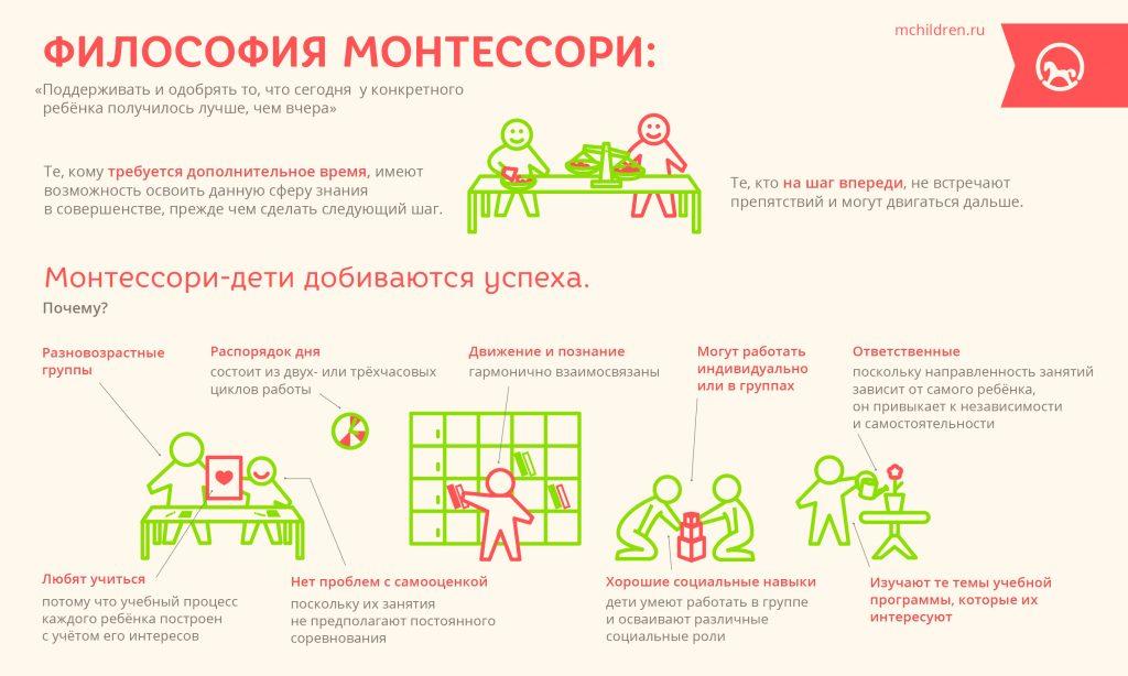 Infogr_25_Filosofia_momtessori-25