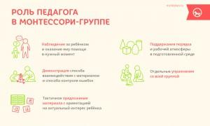 Роль педагога