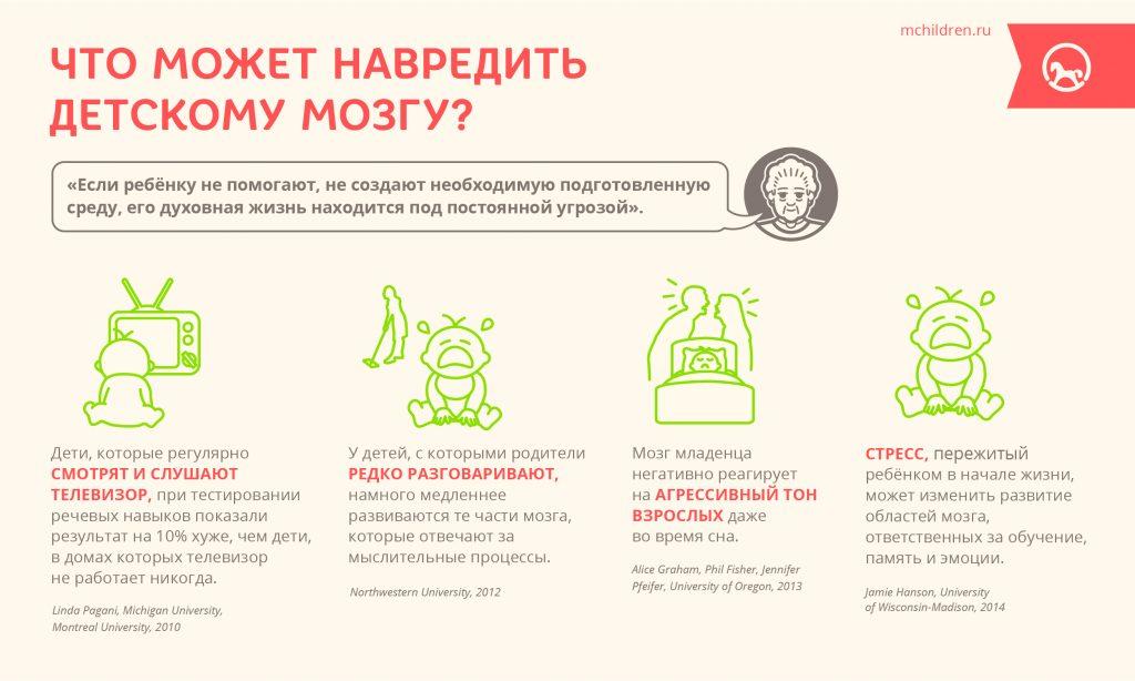 Infogr_3_Chto_mozet_navredit-03