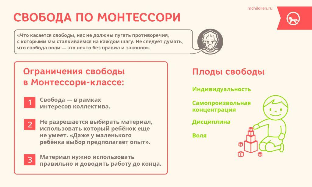 Infogr_6_Svoboda_po_montessiori-06