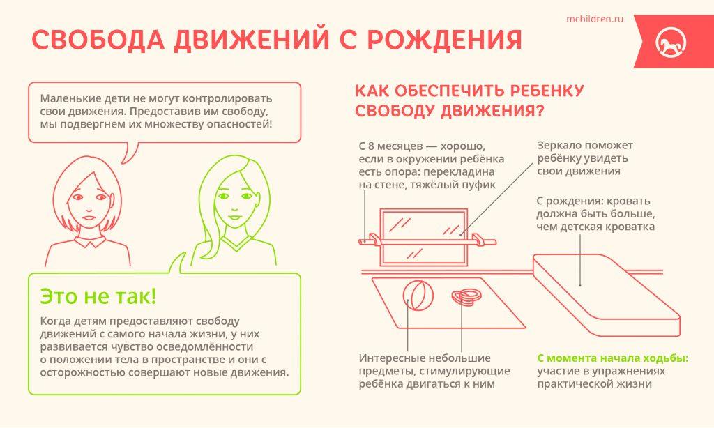 Infogr_8_Svoboda_dvizeniya_s_rozdeniya-08
