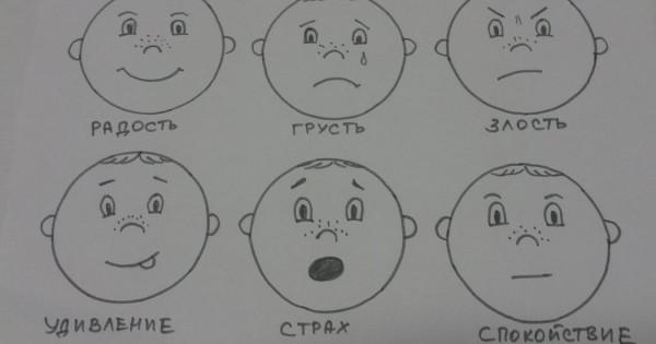 рассказать детям о чувствах