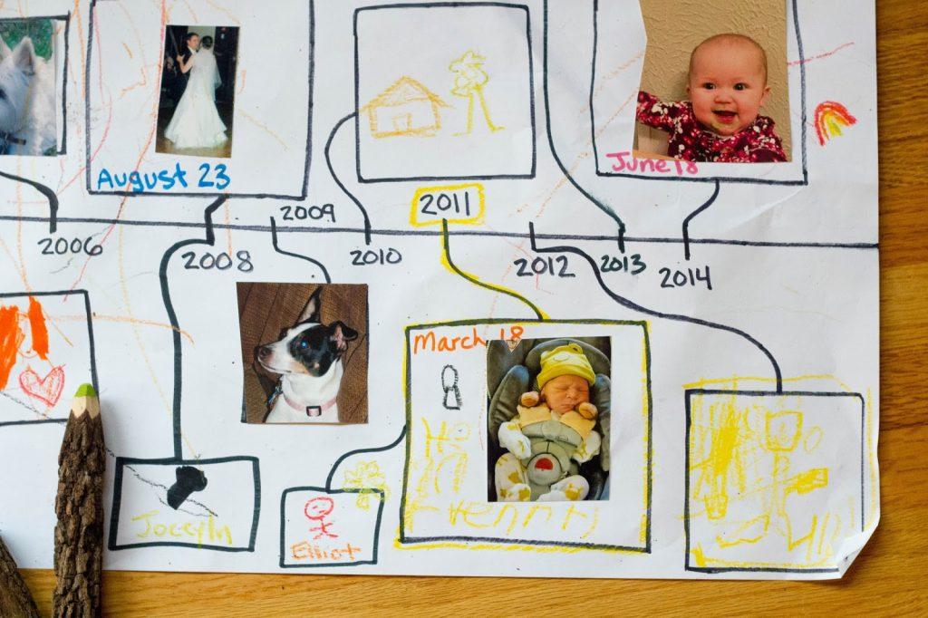 занимательная история семьи