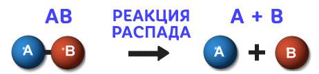 Реакция-распада
