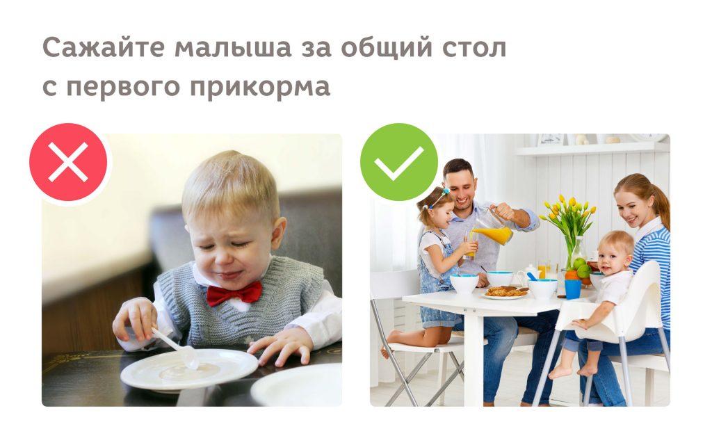ошибки в питании ребёнка