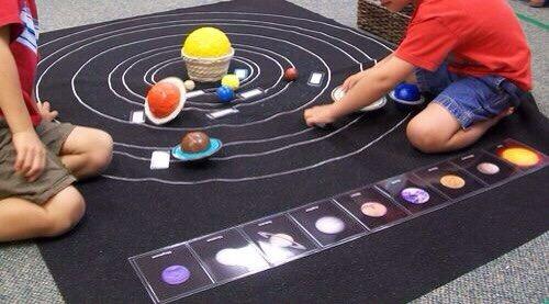 Планеты солнечной системы для детей