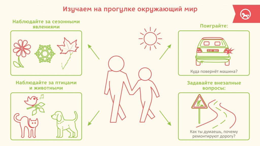 чем занять ребёнка окружающий мир