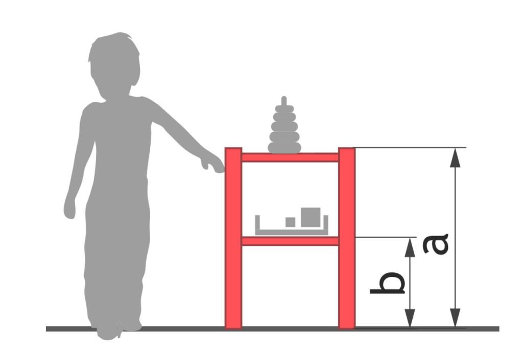 Размеры мебели длядетей отрождения до11 лет: таблица