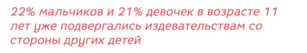 Статистика-буллинга-в-школе