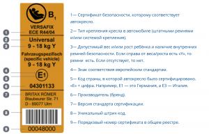 сертификат расшифровка